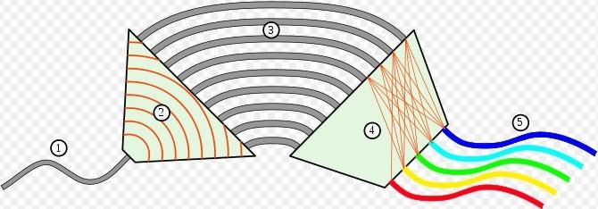 光栅图转矢量图