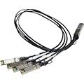 QSFP28 to SFP28电缆