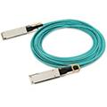 QSFP28光缆