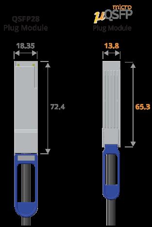 MicroQSFP光模块