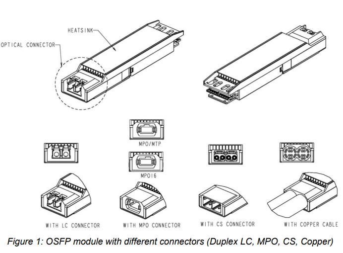 OSFP 400Gbps