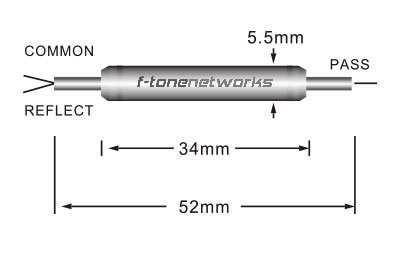 DWDM密集波分复用器光器件