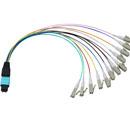 MTP/MPO直接扇出光纤跳线
