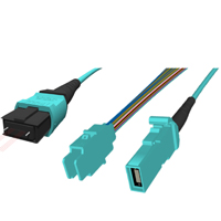 MXC® 多芯光缆组件