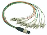 12芯MPO转12色0.9mmLC多模光纤跳线