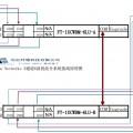 3通道6波长单纤波分复用器系统