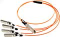 40G QSFP+ to 4X 10G SFP+ breakout Active Optical