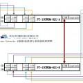 4通道8波长单纤波分复用器系统详解