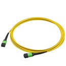 MTP/MPO光纤跳线