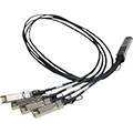 QSFP+ to SFP+电缆